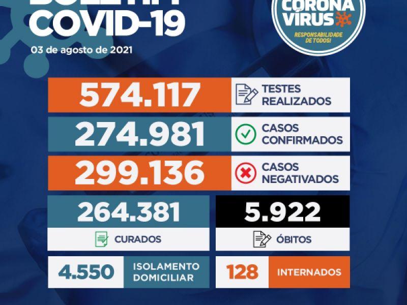 Sergipe registra 249 casos de Covid-19 e mais dois óbitos nesta terça
