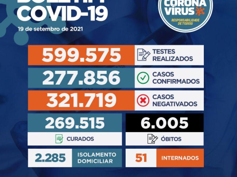 Sergipe registrou 21 casos novos de Covid-19 e 01 novo óbito neste domingo