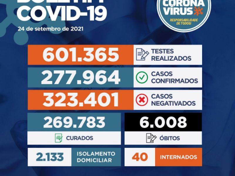 Sergipe registra 24 novos casos de Covid-19 e um óbito nesta sexta-feira (25)
